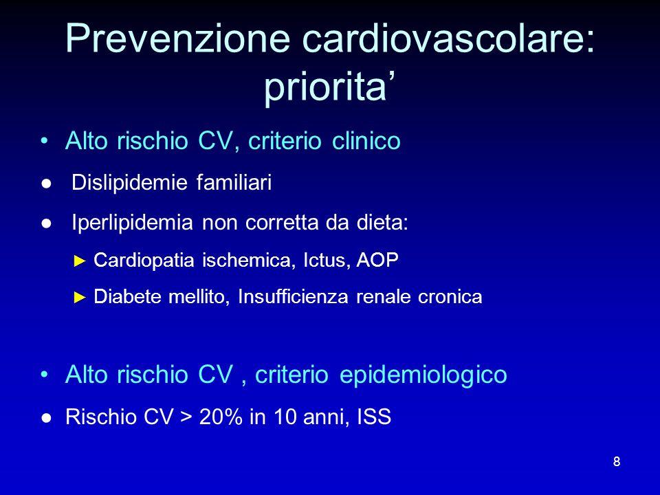 Prevenzione cardiovascolare: priorita Alto rischio CV, criterio clinico Dislipidemie familiari Iperlipidemia non corretta da dieta: Cardiopatia ischem