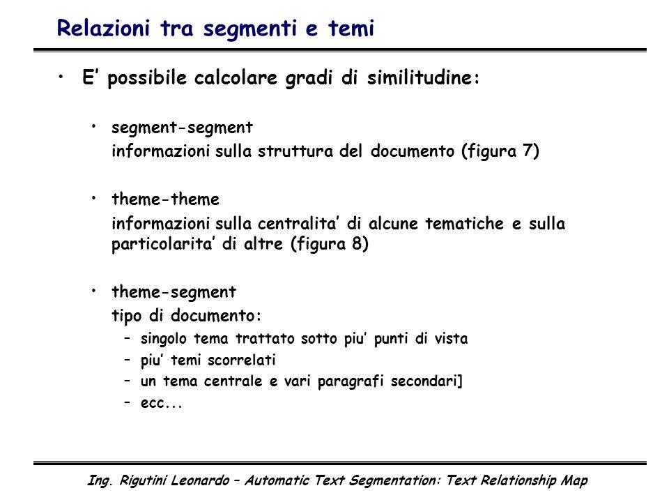 Ing. Rigutini Leonardo – Automatic Text Segmentation: Text Relationship Map Relazioni tra segmenti e temi E possibile calcolare gradi di similitudine: