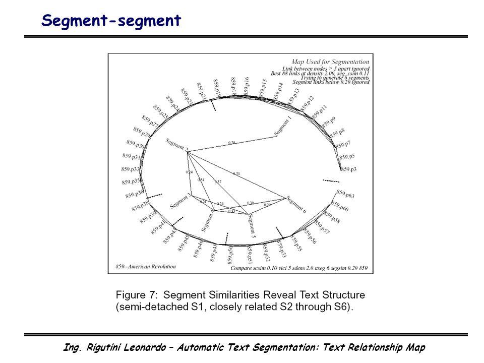 Ing. Rigutini Leonardo – Automatic Text Segmentation: Text Relationship Map Segment-segment