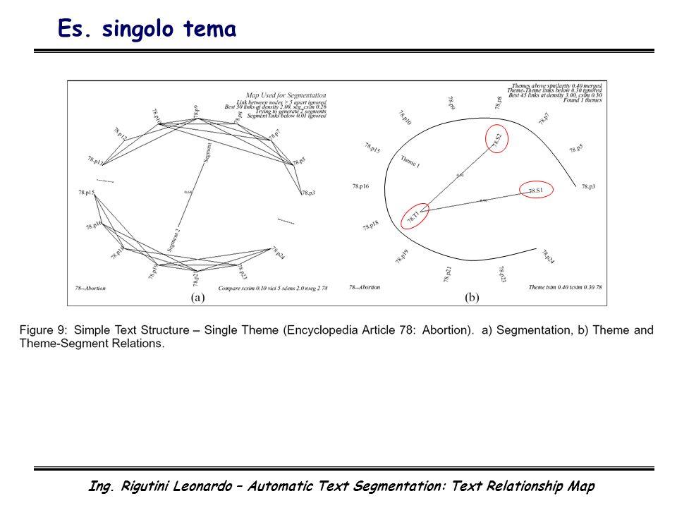 Ing. Rigutini Leonardo – Automatic Text Segmentation: Text Relationship Map Es. singolo tema
