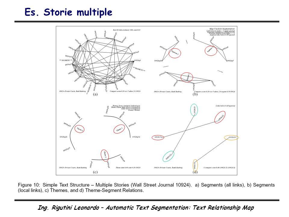 Ing. Rigutini Leonardo – Automatic Text Segmentation: Text Relationship Map Es. Storie multiple
