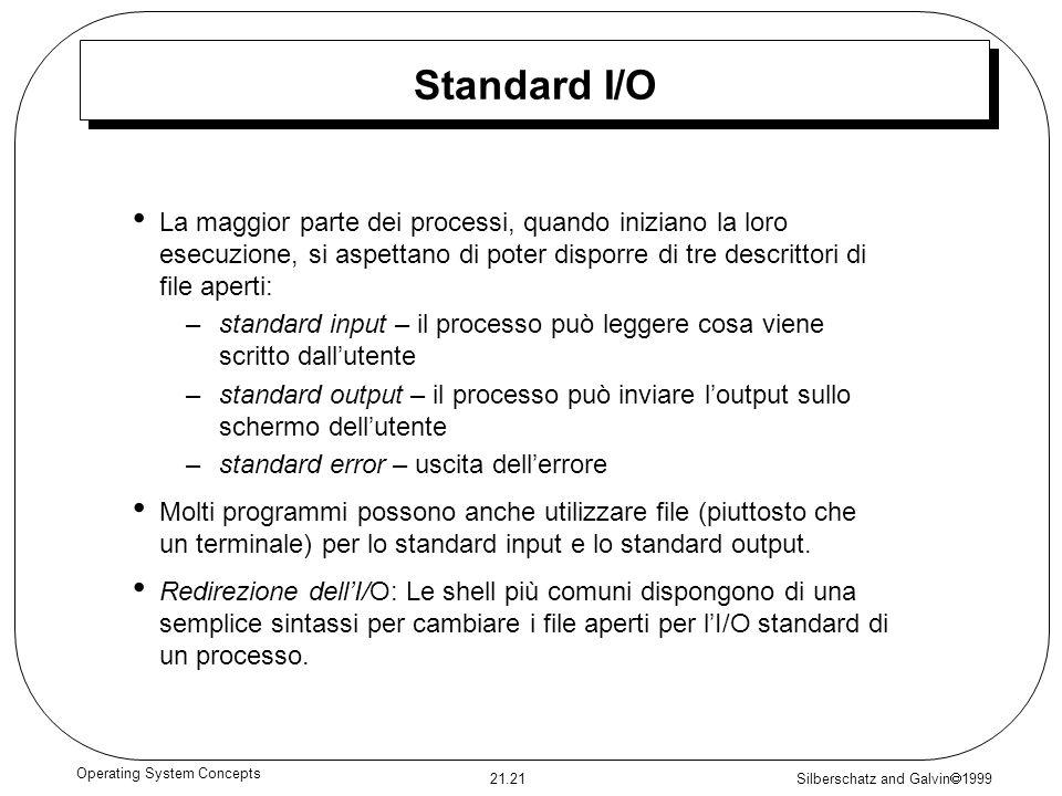 Silberschatz and Galvin 1999 21.21 Operating System Concepts Standard I/O La maggior parte dei processi, quando iniziano la loro esecuzione, si aspett