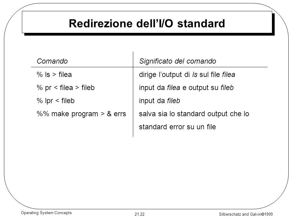 Silberschatz and Galvin 1999 21.22 Operating System Concepts Redirezione dellI/O standard ComandoSignificato del comando % ls > fileadirige loutput di