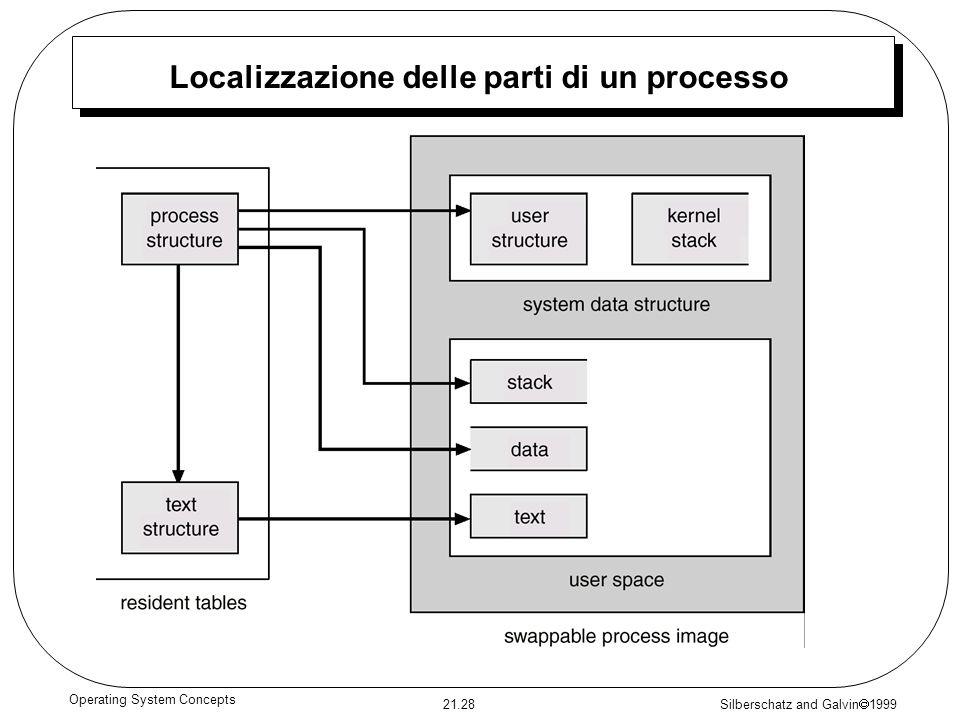 Silberschatz and Galvin 1999 21.28 Operating System Concepts Localizzazione delle parti di un processo