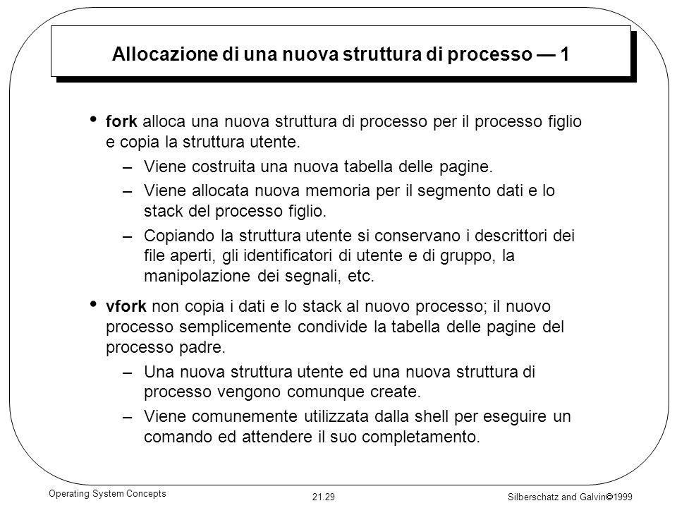 Silberschatz and Galvin 1999 21.29 Operating System Concepts Allocazione di una nuova struttura di processo 1 fork alloca una nuova struttura di proce