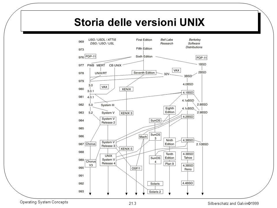 Silberschatz and Galvin 1999 21.3 Operating System Concepts Storia delle versioni UNIX
