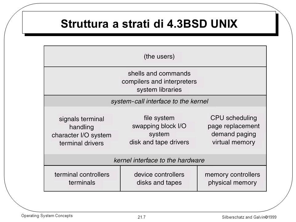 Silberschatz and Galvin 1999 21.7 Operating System Concepts Struttura a strati di 4.3BSD UNIX