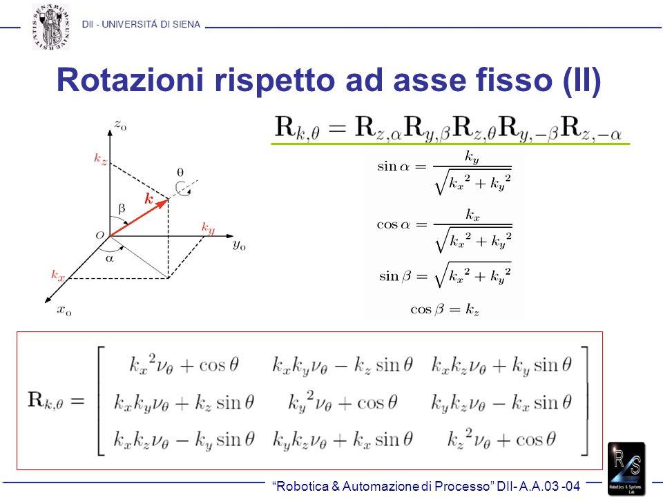 Robotica & Automazione di Processo DII- A.A.03 -04 Rotazioni rispetto ad asse fisso (II)