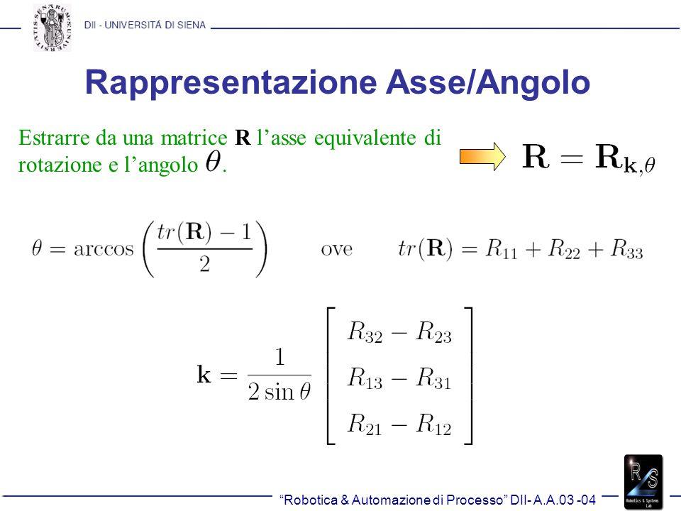 Rappresentazione Asse/Angolo Estrarre da una matrice R lasse equivalente di rotazione e langolo. Robotica & Automazione di Processo DII- A.A.03 -04