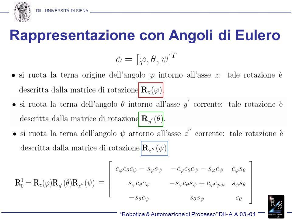 Rappresentazione con Angoli di Eulero Robotica & Automazione di Processo DII- A.A.03 -04