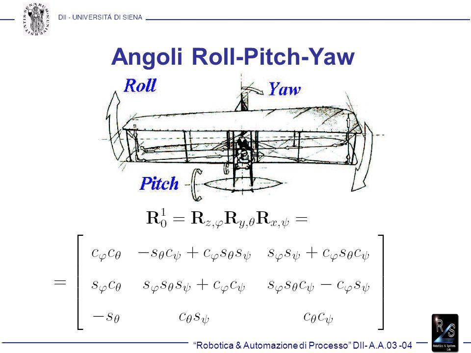 Angoli Roll-Pitch-Yaw Robotica & Automazione di Processo DII- A.A.03 -04