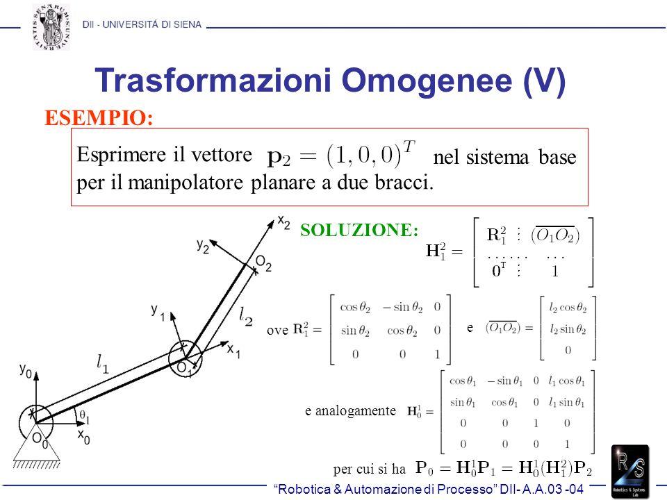 Robotica & Automazione di Processo DII- A.A.03 -04 Trasformazioni Omogenee (V) ESEMPIO: Esprimere il vettore nel sistema base per il manipolatore plan