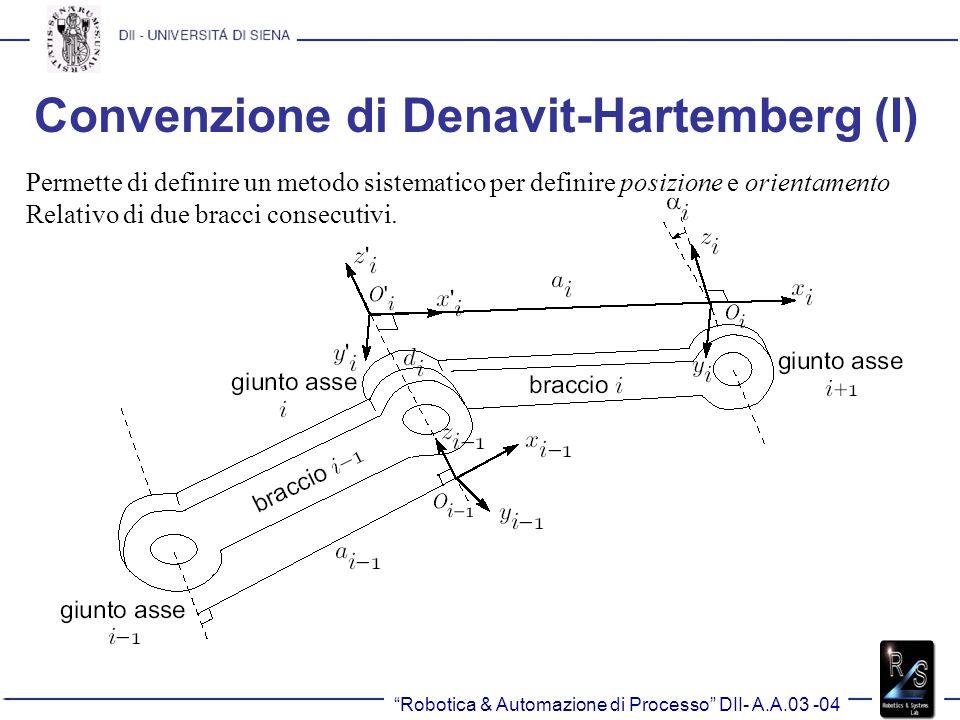 Robotica & Automazione di Processo DII- A.A.03 -04 Convenzione di Denavit-Hartemberg (I) Permette di definire un metodo sistematico per definire posiz