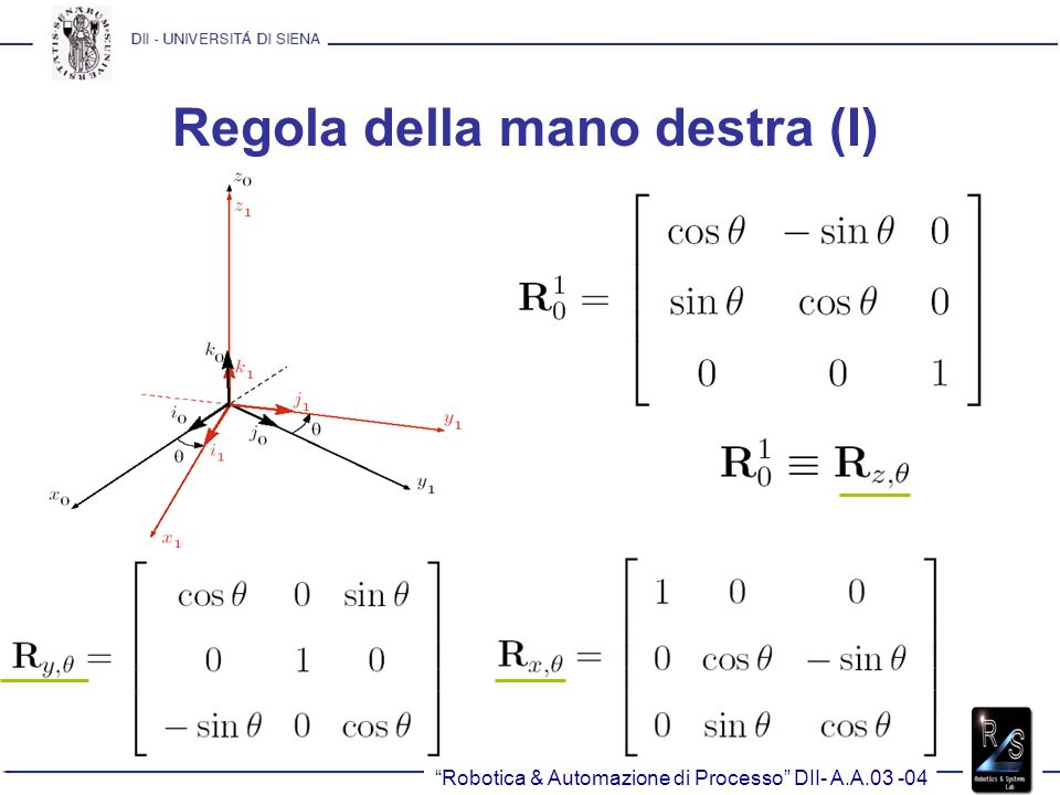 Regola della mano destra (I) Robotica & Automazione di Processo DII- A.A.03 -04
