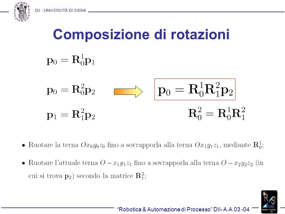Composizione di rotazioni Robotica & Automazione di Processo DII- A.A.03 -04