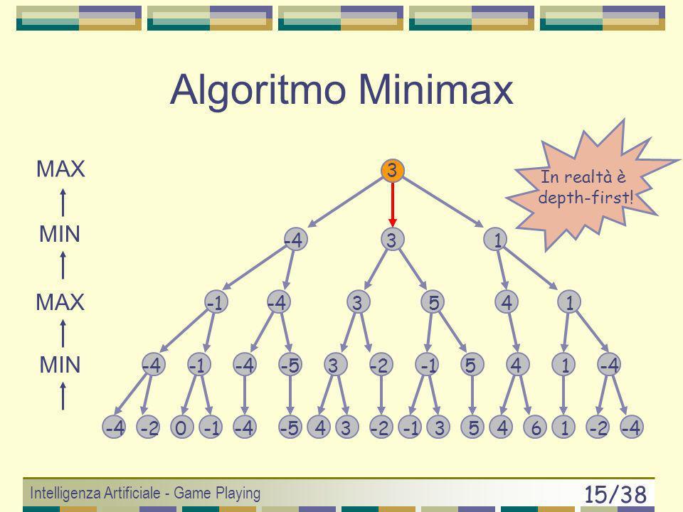 Intelligenza Artificiale - Game Playing 14/38 Algoritmo Minimax (Von Neumann 28, Shannon 50) Nei giochi ad informazione perfetta si può ottenere la st