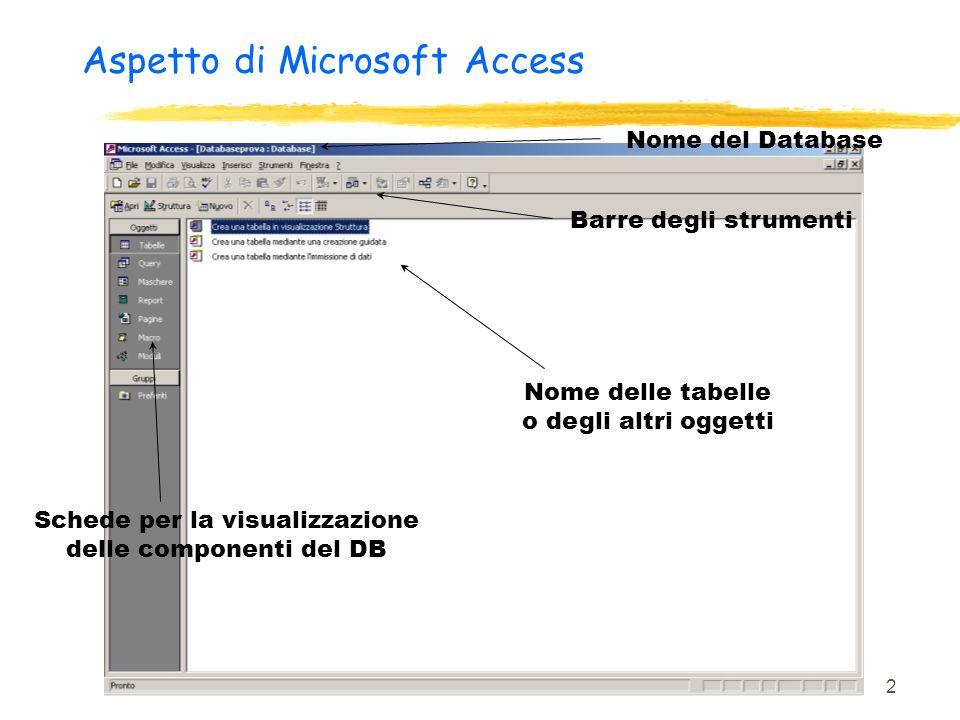 2 Aspetto di Microsoft Access Nome del Database Schede per la visualizzazione delle componenti del DB Nome delle tabelle o degli altri oggetti Barre d