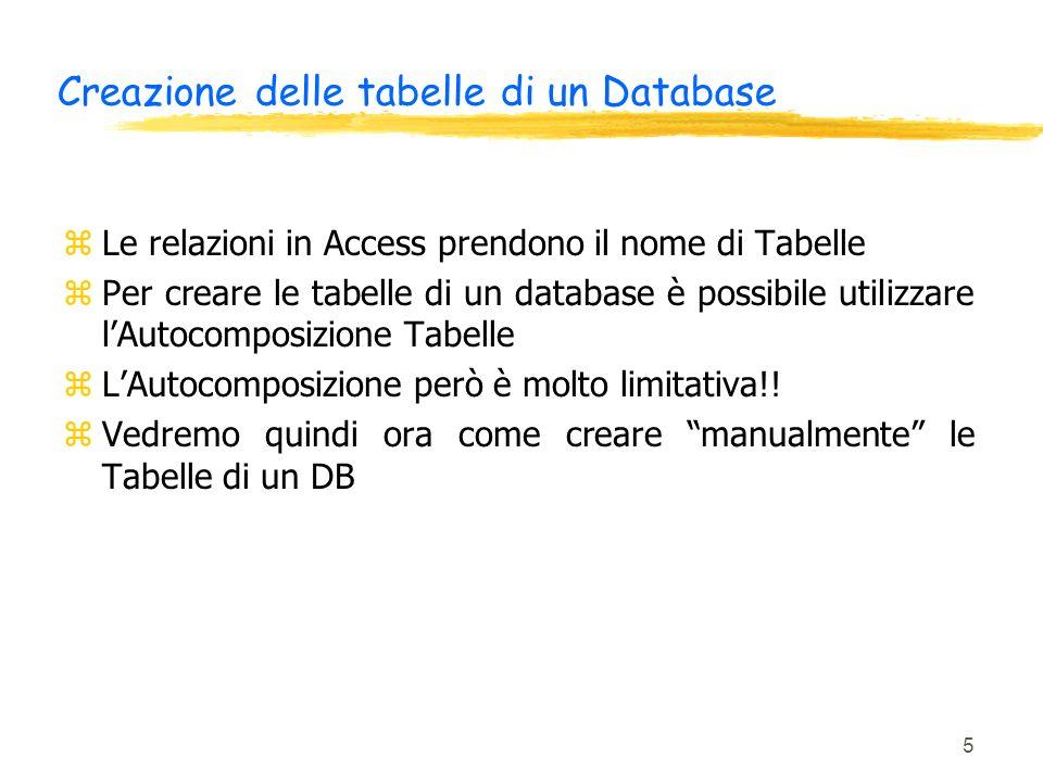 5 Creazione delle tabelle di un Database zLe relazioni in Access prendono il nome di Tabelle zPer creare le tabelle di un database è possibile utilizz