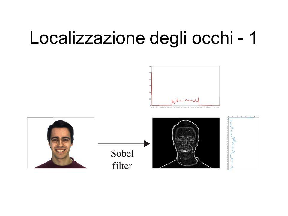 Localizzazione degli occhi - 2 In caso di background non uniforme è necessario restringere la ricerca degli occhi alla zona del volto