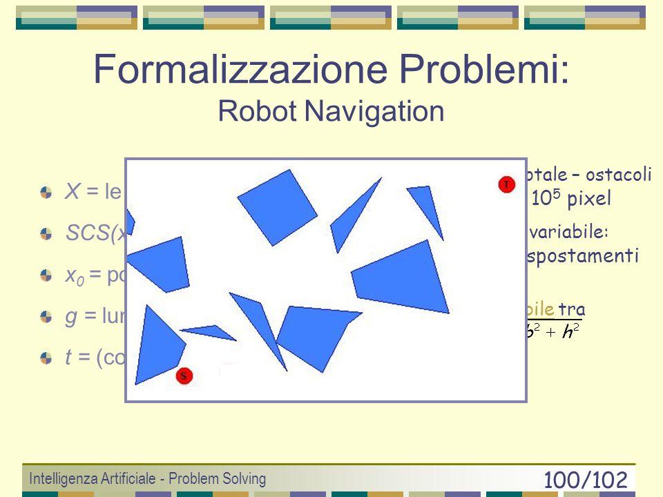 Intelligenza Artificiale - Problem Solving 99/102 Formalizzazione Problemi: Cubo di Rubik X = tutte le configurazioni SCS(x) = tutti gli operatori di x x 0 = configurazione random g = unitario per ogni SCS* t = configurazione ordinata** 8.