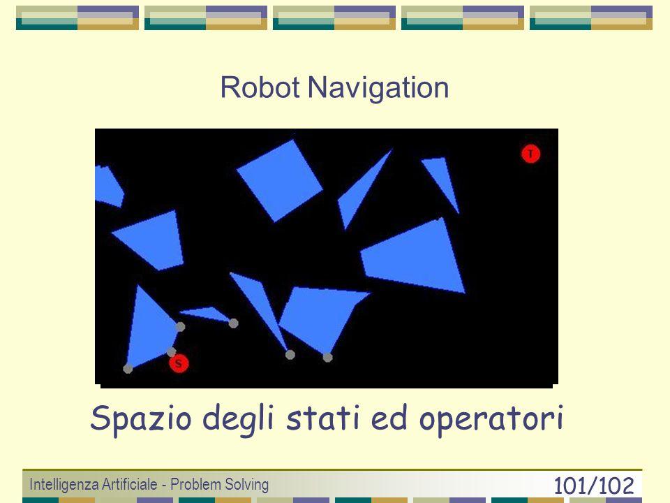 Intelligenza Artificiale - Problem Solving 100/102 Formalizzazione Problemi: Robot Navigation X = le coordinate possibili del robot SCS(x) = tutti gli spostamenti da x x 0 = posizione random del robot g = lunghezza spostamento t = (coord.