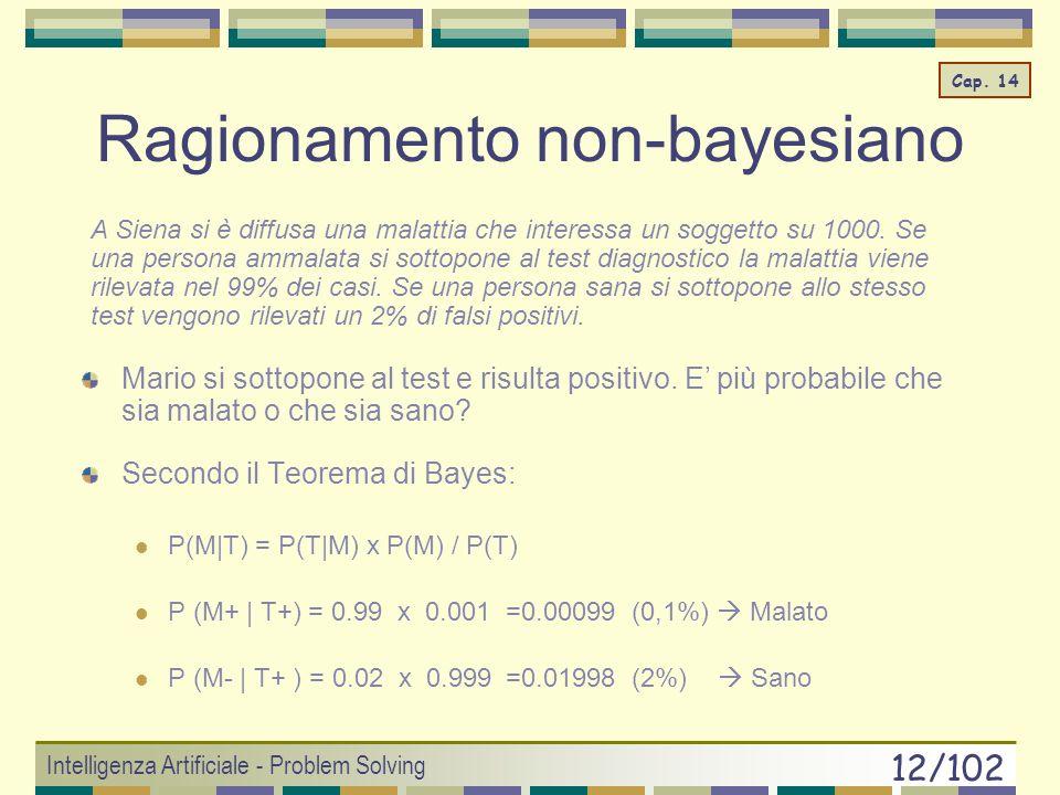 Intelligenza Artificiale - Problem Solving 11/102 Kahneman & Tversky (78) Cosa preferite.