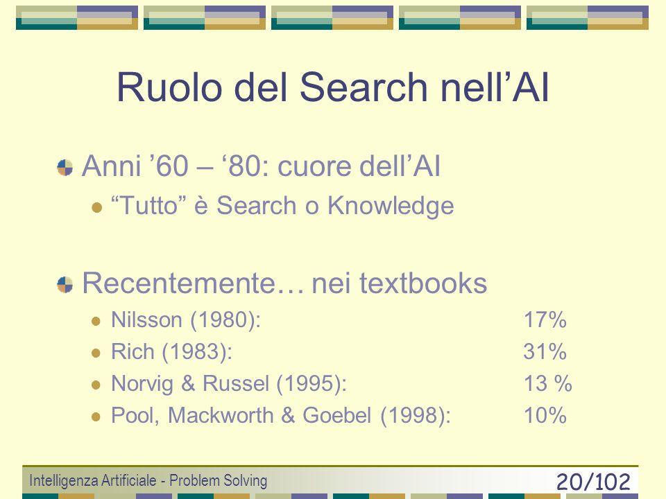 Intelligenza Artificiale - Problem Solving 19/102 Problem Solving Ricerca nello spazio degli stati Blind Search