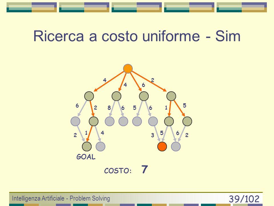 Intelligenza Artificiale - Problem Solving 38/102 Ricerca a costo uniforme (sfruttare la conoscenza del costo degli operatori) La Breadth First Search minimizza il costo di cammino della soluzione se la funzione di costo per ogni operatore è costante (es: 1) funzione di costo: g(n) La Uniform-Cost Search minimizza il costo di cammino anche con operatori a costo variabile (es: commesso viaggiatore) Requisito: g(n) <= g(SCS(n)), cioè costo non negativo Altrimenti non cè strategia che tenga.