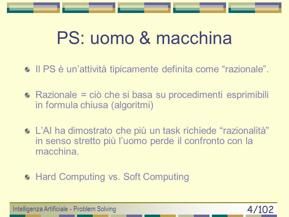 Intelligenza Artificiale - Problem Solving 34/102 Iterative Deepening Search (evitare di cadere in loop infiniti) Ricerca a profondità limitata Passo 1: l = 0 Passo 2: si applica la ricerca a profondità limitata partendo da X 0 se la coda è vuota al raggiungimento di l si reitera il passo 2 aumentando l E ottimale e completa Complex.