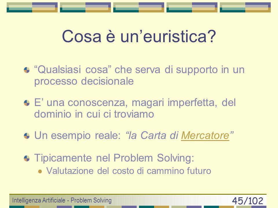 Intelligenza Artificiale - Problem Solving 44/102 Problem Solving Ricerca nello spazio degli stati Heuristic Search