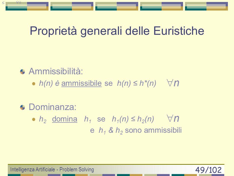 Intelligenza Artificiale - Problem Solving 48/102 Due Esempi di Euristiche 2 671 58 43 Tessere fuori posto h fp (n) = 5 Distanza di Manhattan h m (n) = 11