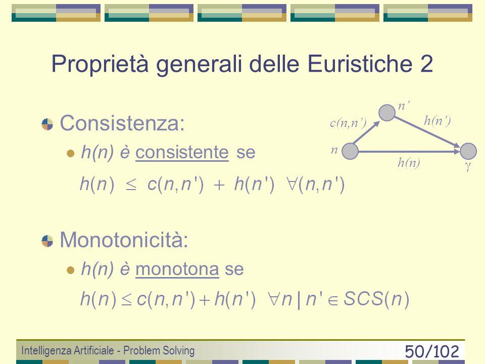 Intelligenza Artificiale - Problem Solving 49/102 Proprietà generali delle Euristiche Ammissibilità: h(n) è ammissibile se h(n) h*(n) Dominanza: h 2 domina h 1 se h 1 (n) h 2 (n) e h 1 & h 2 sono ammissibili
