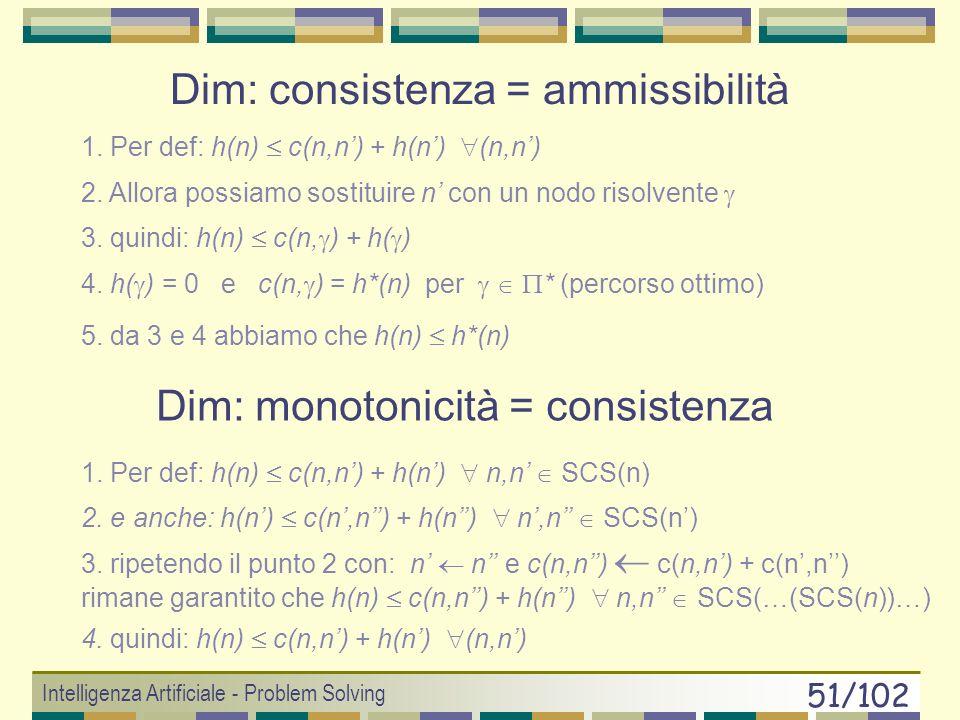 Intelligenza Artificiale - Problem Solving 50/102 Proprietà generali delle Euristiche 2 Consistenza: h(n) è consistente se Monotonicità: h(n) è monotona se n c(n,n) h(n) n