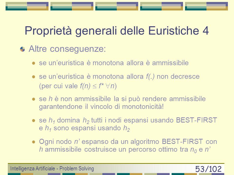 Intelligenza Artificiale - Problem Solving 52/102 Proprietà generali delle Euristiche 3 Ammissibilità e Ottimalità: SE h(n) è ammissibile SE lalgoritmo usato è Best-First SE h(n) non viene MAI pesato più di g(n) ALLORA la Ricerca è ottimale Formalmente: