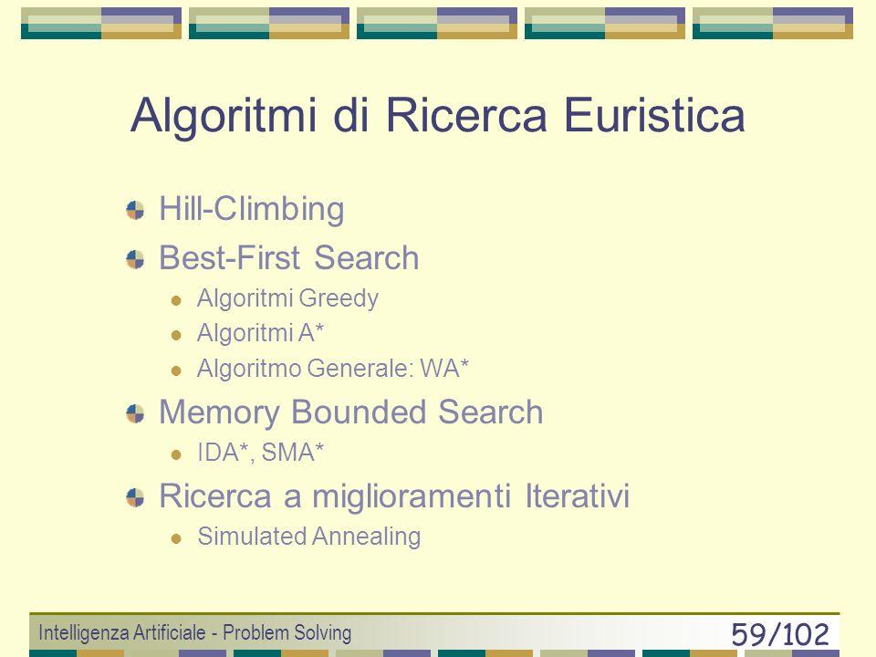Intelligenza Artificiale - Problem Solving 58/102 Effetti delle euristiche Nella pratica: migliorano i tempi della ricerca.