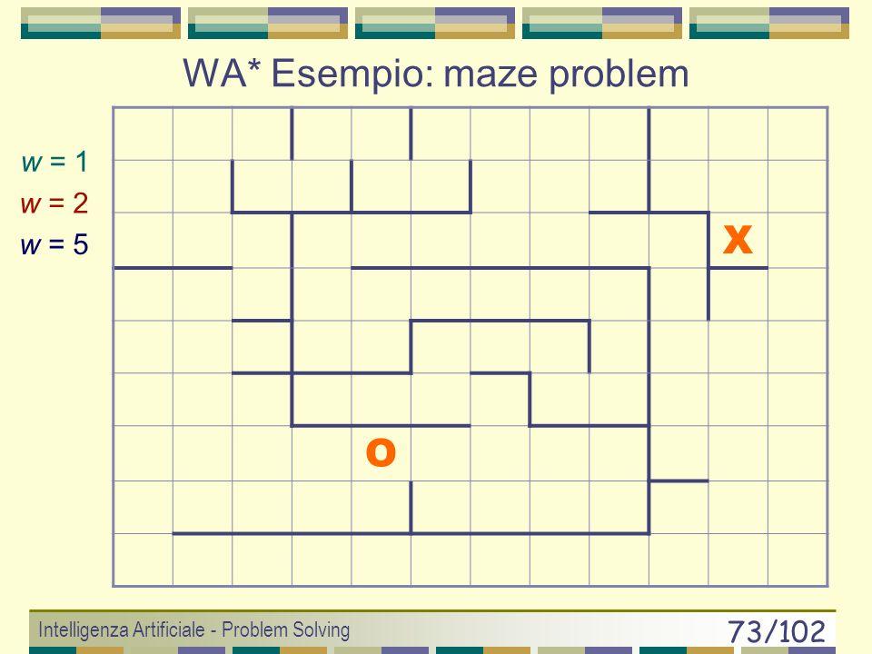 Intelligenza Artificiale - Problem Solving 72/102 WA*: alcuni risultati sul 15-puzzle w MosseNodi 1 52,7380 x 10 6 1,5 56,6500 x 10 3 2 63,579 x 10 3 6 103,310500 99 145,37000