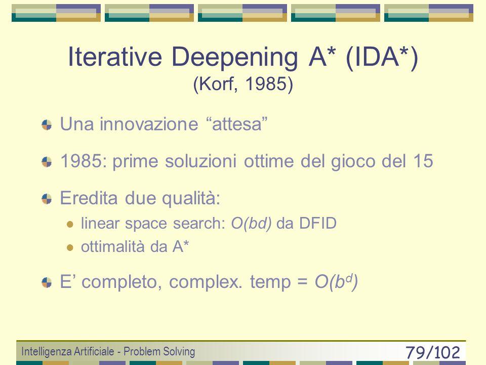 Intelligenza Artificiale - Problem Solving 78/102 Bidirectional A* Il problema di A* è la memoria… approccio bidirezionale.