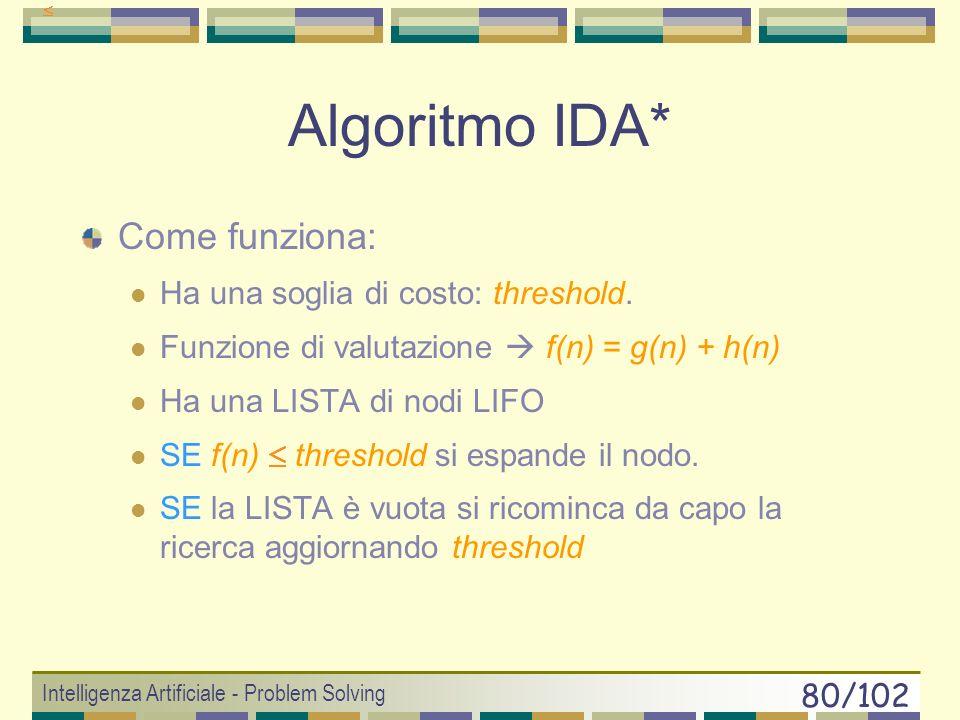 Intelligenza Artificiale - Problem Solving 79/102 Iterative Deepening A* (IDA*) (Korf, 1985) Una innovazione attesa 1985: prime soluzioni ottime del gioco del 15 Eredita due qualità: linear space search: O(bd) da DFID ottimalità da A* E completo, complex.
