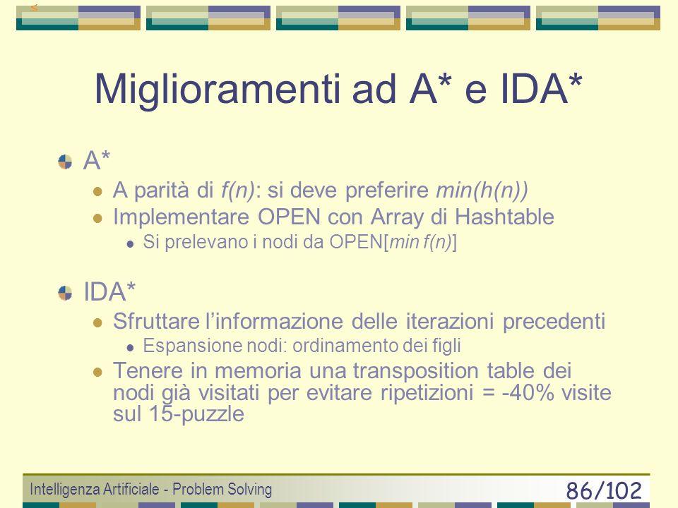 Intelligenza Artificiale - Problem Solving 85/102 IDA*:difetti Non è ottimamente efficiente: Ripete i nodi delle iterazioni precedenti (incide poco, specie se b è grande) Ripete nodi nella stessa iterazione Funziona solo se: costo degli operatori del problema e valutazioni euristiche hanno valore discreto il costo è costante o quasi altrimenti… = O(b 2d ) b d (b/(b-1)) 2 (d+1)1 + (d)b + (d-1)b2 + … + (1)bd