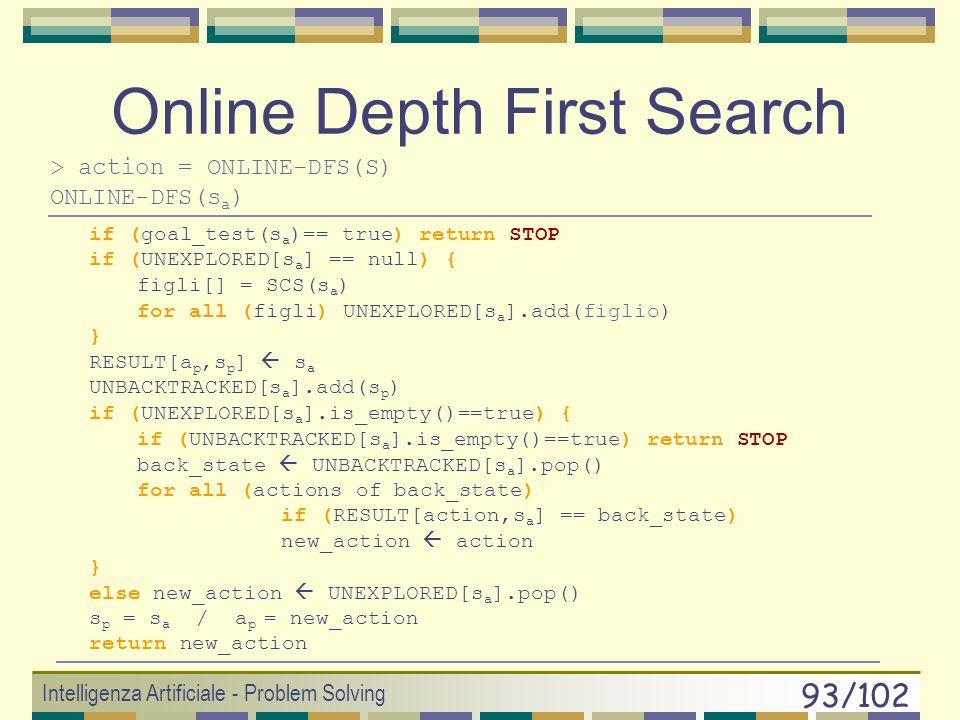 Intelligenza Artificiale - Problem Solving 92/102 Algoritmi Online (Real Time) Hill-Climbing: dato che è una ricerca locale può essere usata come algoritmo online (ha il difetto di bloccarsi in un minimo locale, perchè ?) Online Depth First Search (Online-DFS): usa il principio della ricerca in profondità con backtracking.