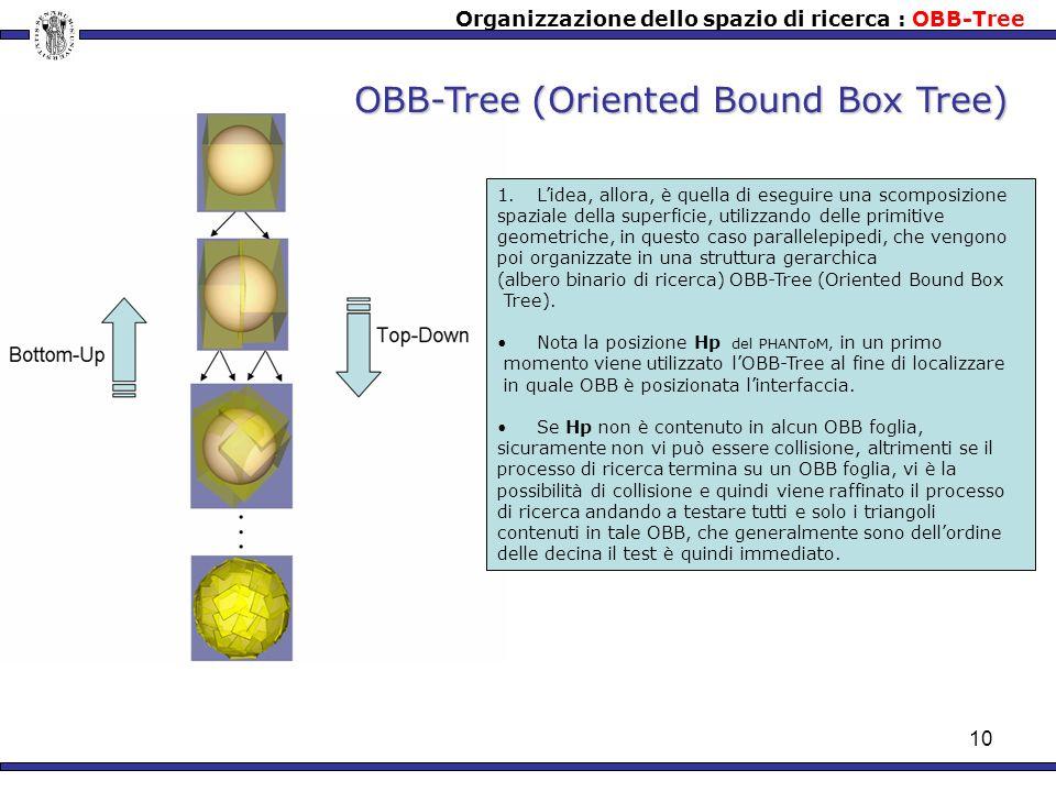10 1.Lidea, allora, è quella di eseguire una scomposizione spaziale della superficie, utilizzando delle primitive geometriche, in questo caso parallelepipedi, che vengono poi organizzate in una struttura gerarchica (albero binario di ricerca) OBB-Tree (Oriented Bound Box Tree).