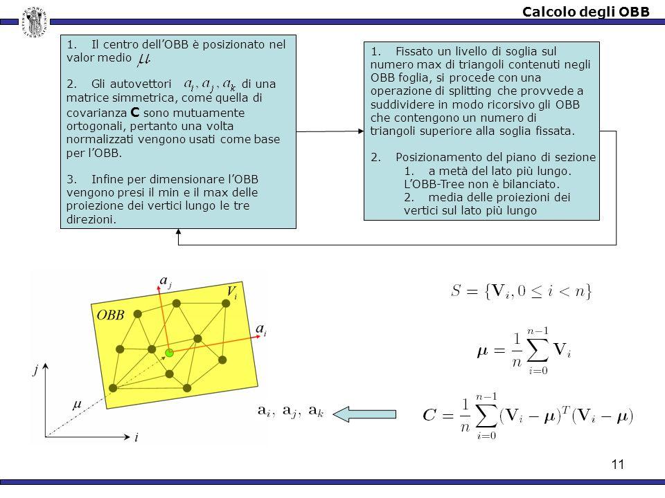 11 Calcolo degli OBB 1.Il centro dellOBB è posizionato nel valor medio.