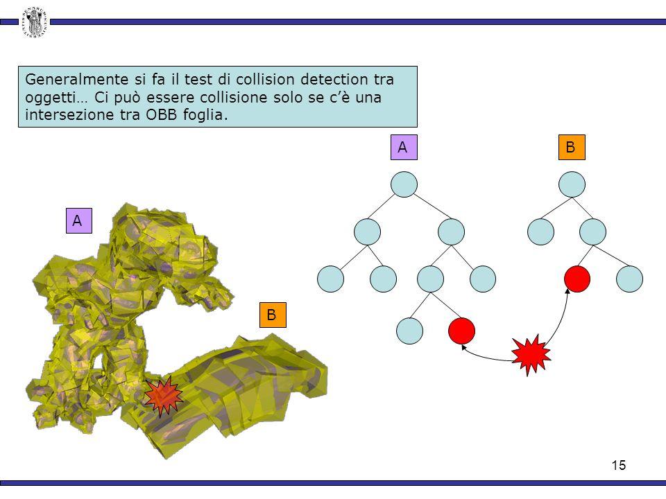 15 Generalmente si fa il test di collision detection tra oggetti… Ci può essere collisione solo se cè una intersezione tra OBB foglia.