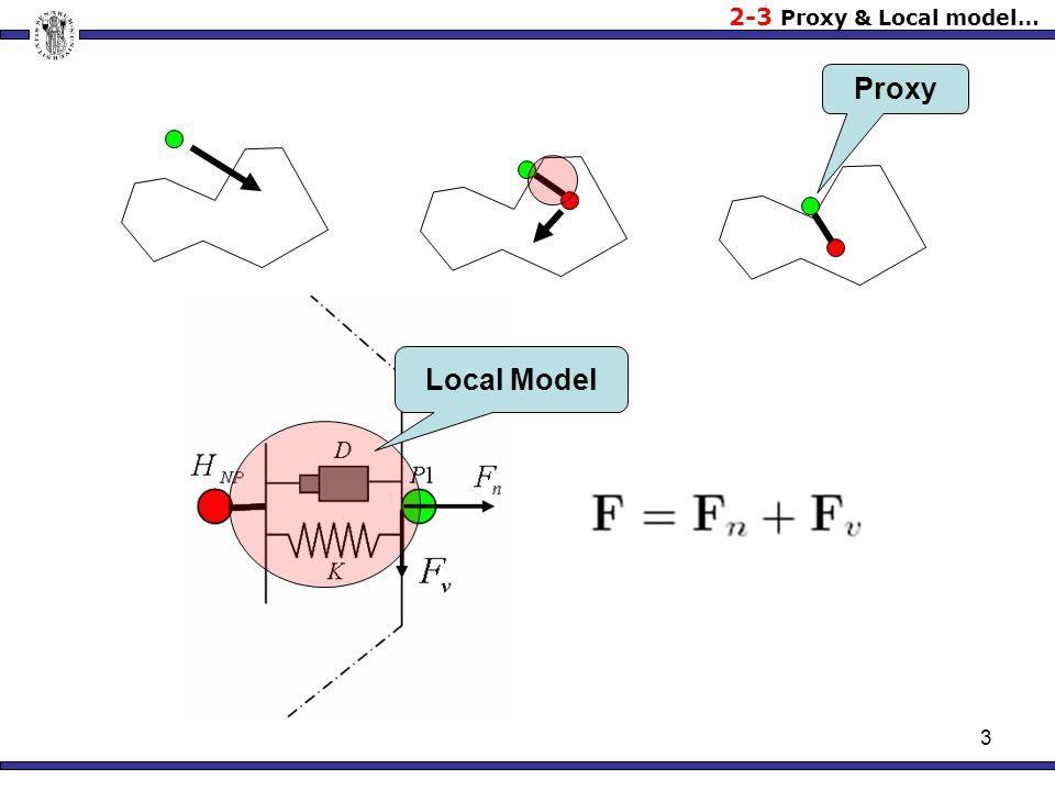 14 Quello che si fa in effetti per testare lavvenuta collisione e verificare se il segmento congiungente la posizione attuale e quella precedente del PHANToM ha intersezione dapprima con gli OBB e poi con uno dei triangoli.