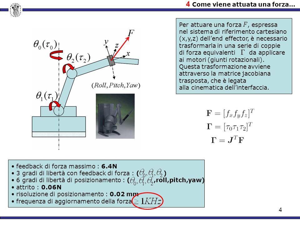 5 1 Problema della collision detection Lo stato dellambiente virtuale viene modificato dalle interazioni fisiche che avvengono tra i diversi oggetti presenti nella scena.