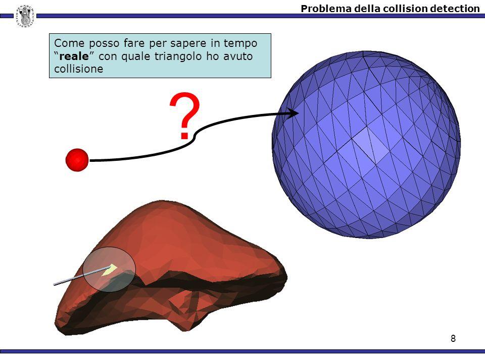 9 Problema della collision detection In effetti si tratta di eseguire un processo di ricerca in uno spazio geometrico.