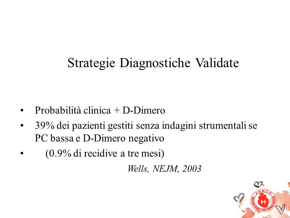 Strategie Diagnostiche Validate Probabilità clinica + D-Dimero 39% dei pazienti gestiti senza indagini strumentali se PC bassa e D-Dimero negativo (0.