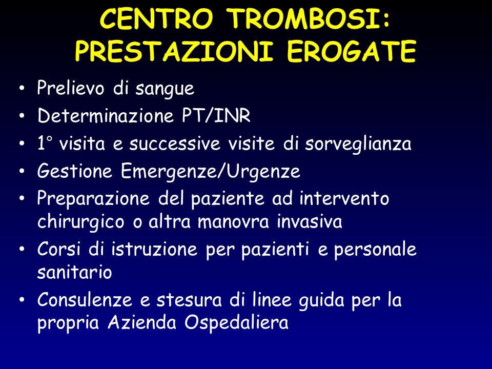 CENTRO TROMBOSI: PRESTAZIONI EROGATE Prelievo di sangue Determinazione PT/INR 1° visita e successive visite di sorveglianza Gestione Emergenze/Urgenze