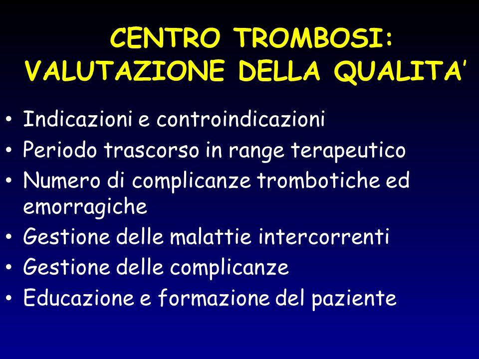 CENTRO TROMBOSI: VALUTAZIONE DELLA QUALITA Indicazioni e controindicazioni Periodo trascorso in range terapeutico Numero di complicanze trombotiche ed