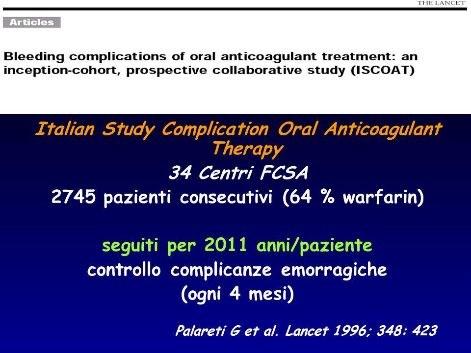 COMPLICANZE EMORRAGICHE STUDIO ISCOAT Italian Study Complication Oral Anticoagulant Therapy 34 Centri FCSA 2745 pazienti consecutivi (64 % warfarin) s